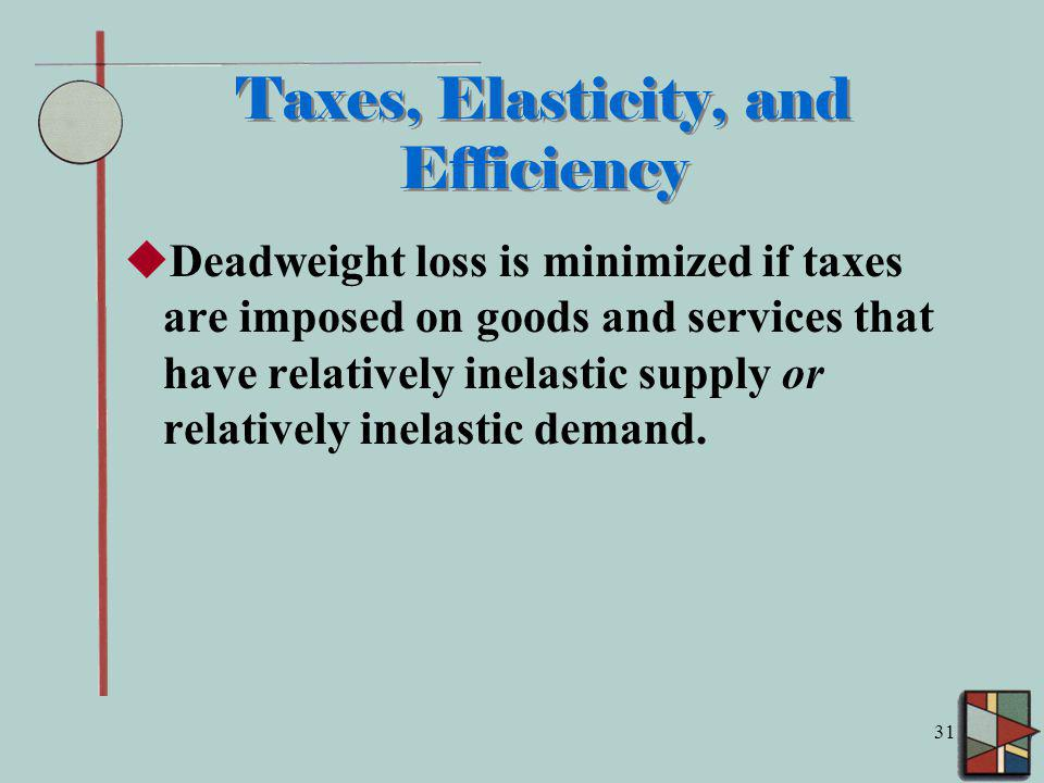 31 Taxes, Elasticity, and Efficiency Deadweight loss is minimized if taxes are imposed on goods and services that have relatively inelastic supply or relatively inelastic demand.