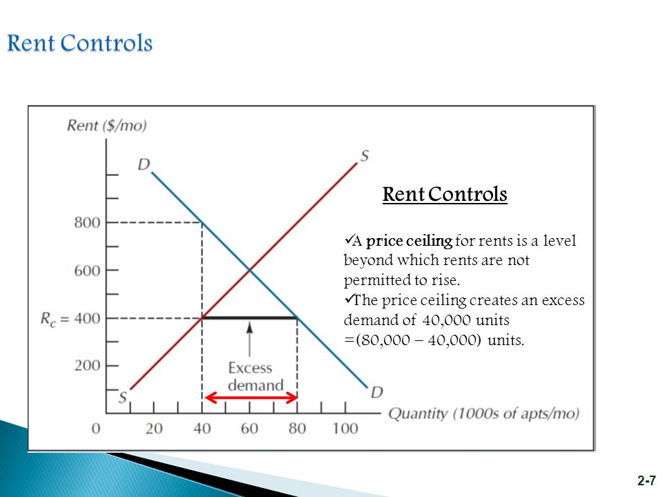2-8 Price Supports A price support (or price floor) keep prices above their equilibrium levels.