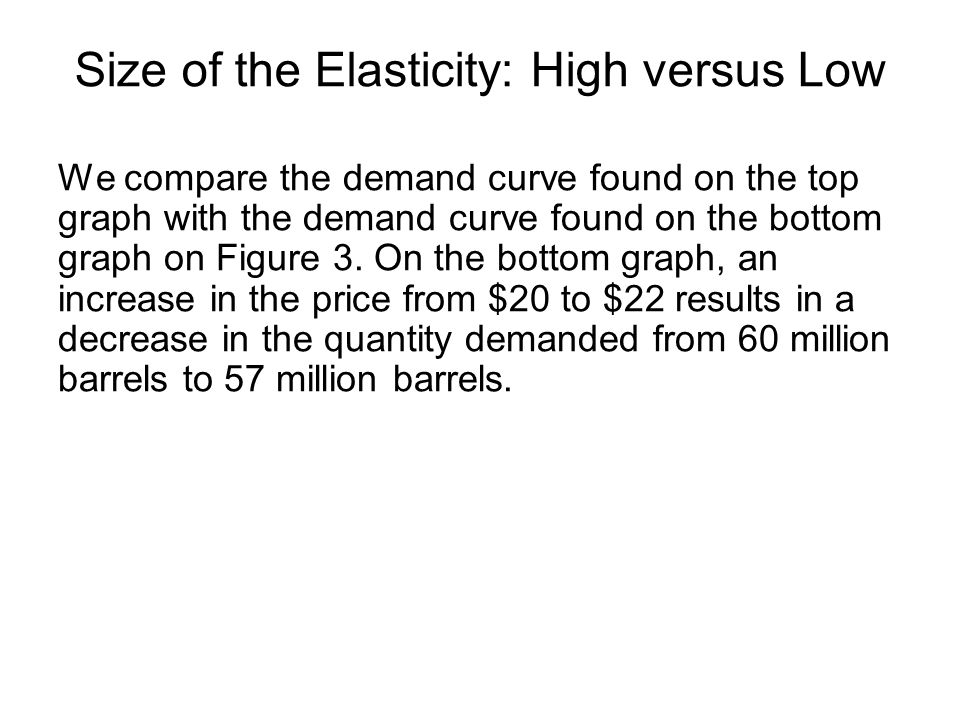 Size of the Elasticity: High versus Low We compare the demand curve found on the top graph with the demand curve found on the bottom graph on Figure 3.