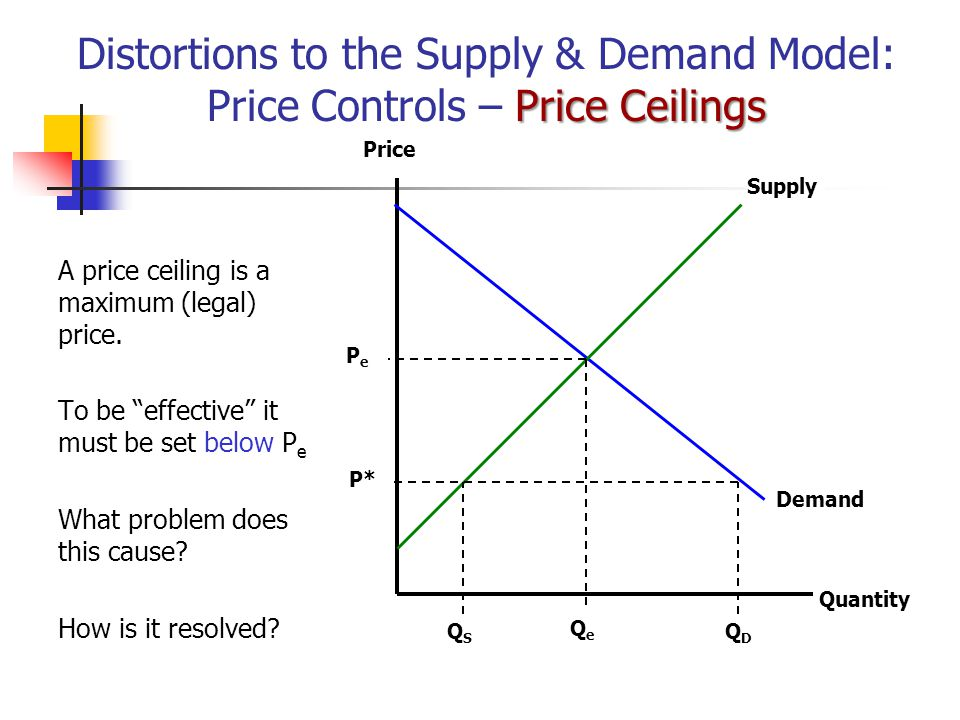 Price Ceilings Price Controls – Price Ceilings Lost surplus means lost value.