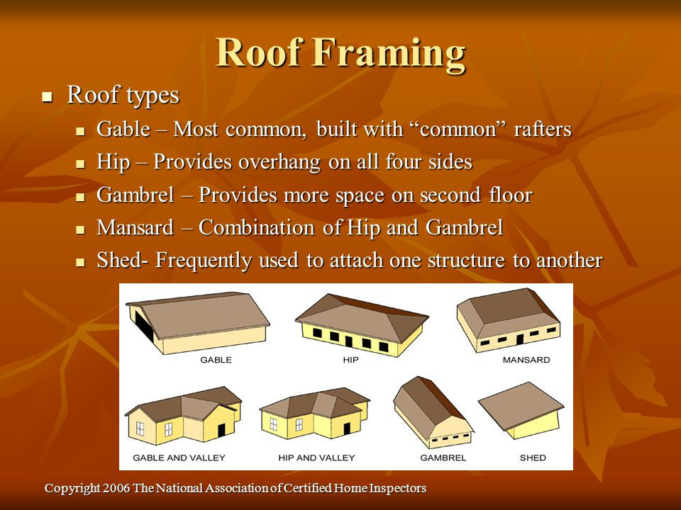 Copyright 2006 The National Association of Certified Home Inspectors Where shed or gable dormers meet the main roof, the rafters must be cut to create either a valley or break.