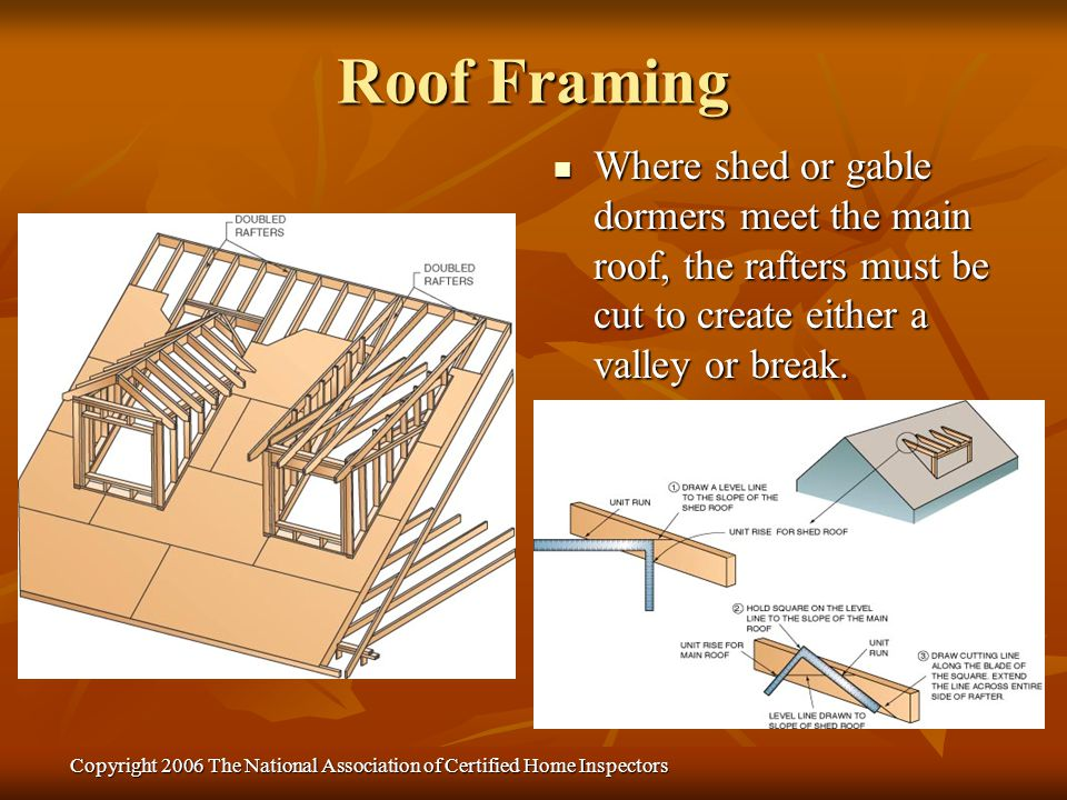 Copyright 2006 The National Association of Certified Home Inspectors Where shed or gable dormers meet the main roof, the rafters must be cut to create