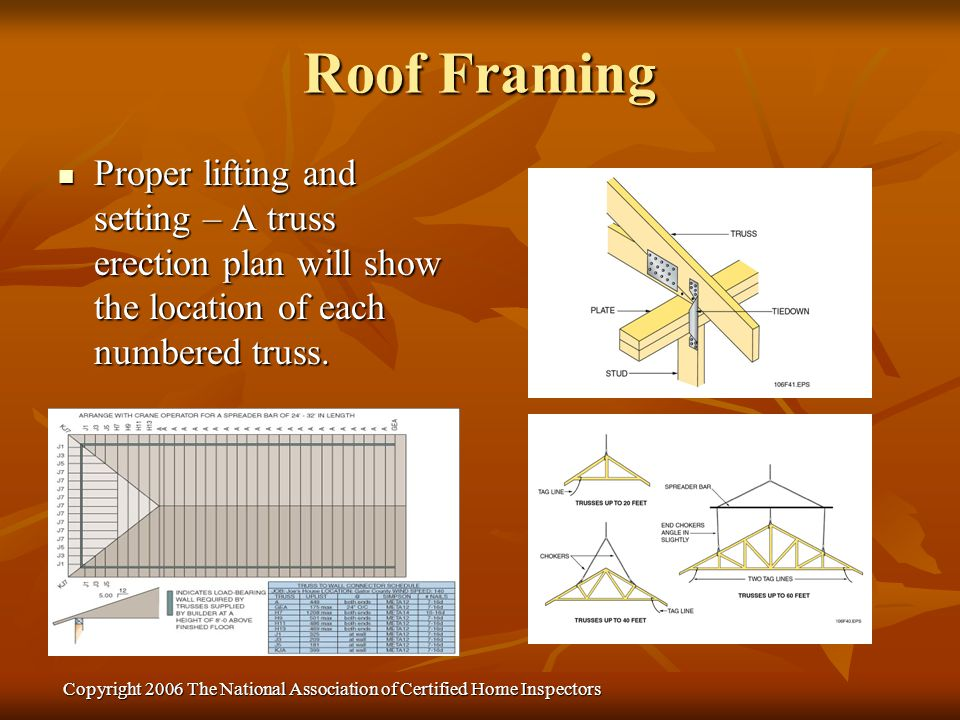 Copyright 2006 The National Association of Certified Home Inspectors Proper lifting and setting – A truss erection plan will show the location of each