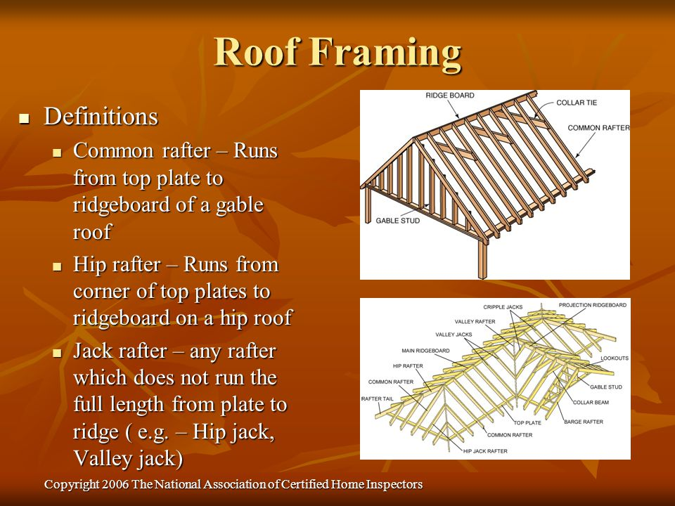 Copyright 2006 The National Association of Certified Home Inspectors Roof Geometry Definitions Roof Geometry Definitions Span – Measurement from outside of wall to outside of opposite wall Span – Measurement from outside of wall to outside of opposite wall Run – One half of span (for symmetric roofs) Run – One half of span (for symmetric roofs) Rise – The total vertical distance that the roof projects above the top plate Rise – The total vertical distance that the roof projects above the top plate Slope – The rise divided by the run, always given in terms of 12 of run (e.g.