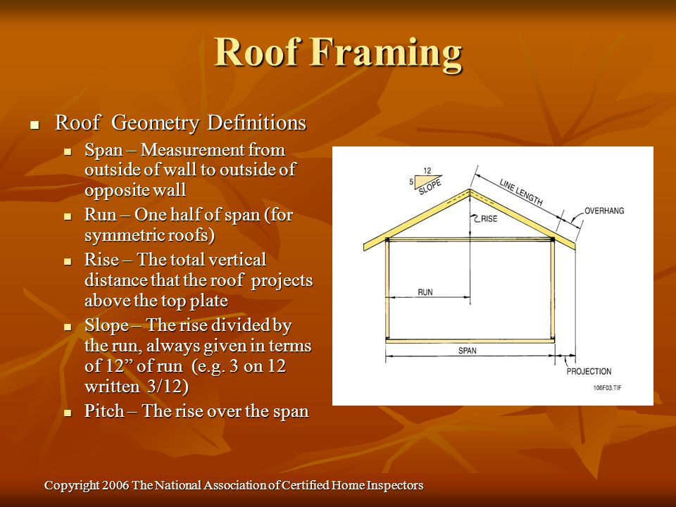 Copyright 2006 The National Association of Certified Home Inspectors Roof Geometry Definitions Roof Geometry Definitions Span – Measurement from outsi