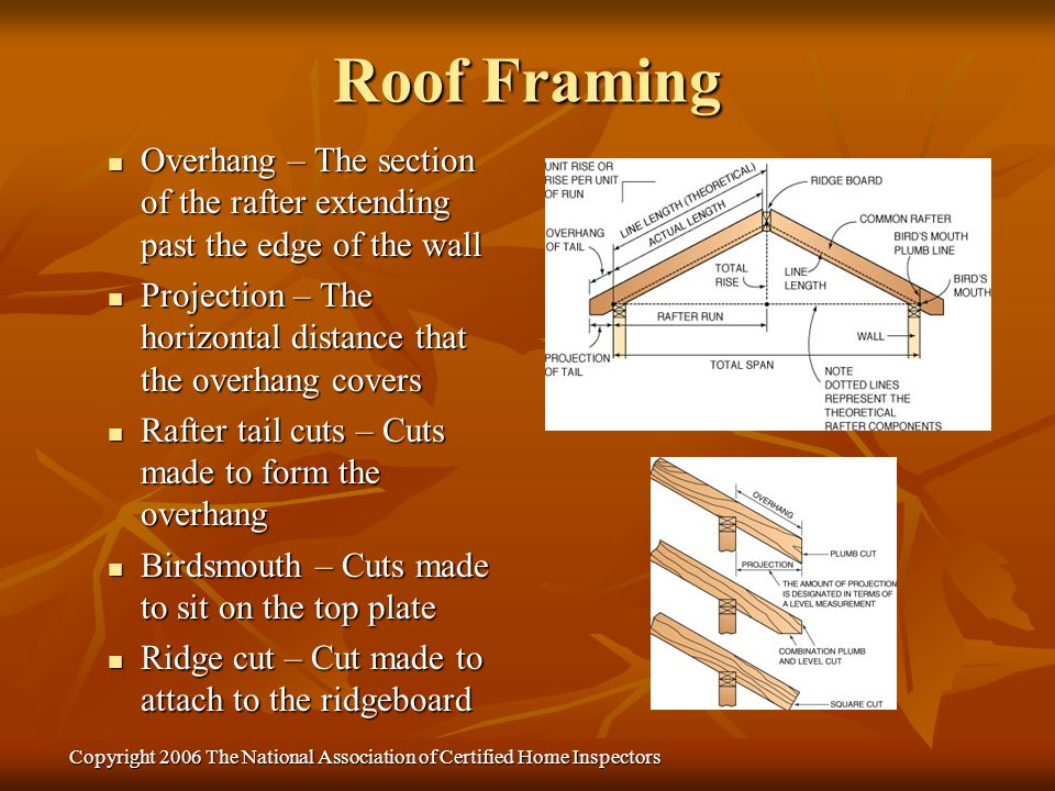 Copyright 2006 The National Association of Certified Home Inspectors Overhang – The section of the rafter extending past the edge of the wall Overhang
