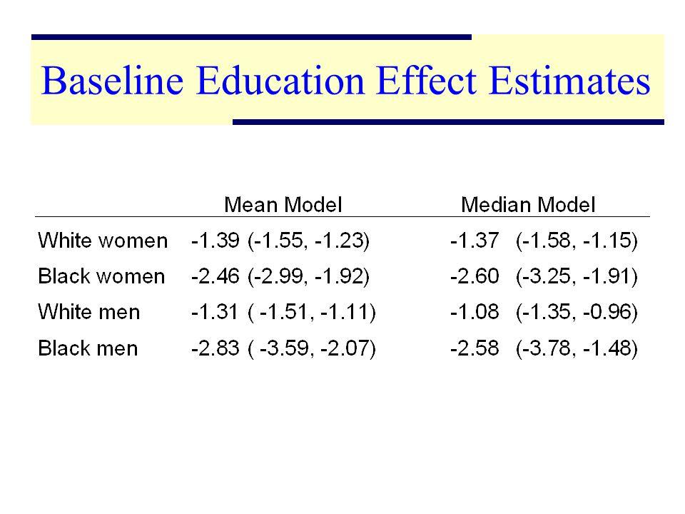 16 Baseline Education Effect Estimates