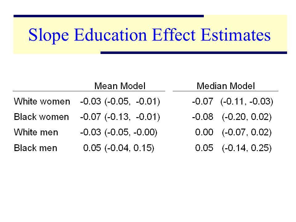 17 Slope Education Effect Estimates
