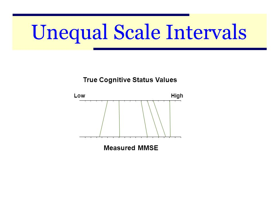 25 Unequal Scale Intervals True Cognitive Status Values Measured MMSE LowHigh