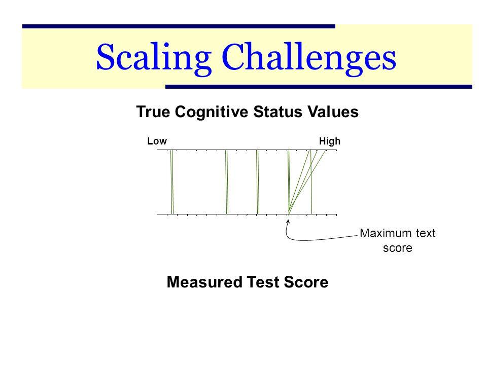 5 Scaling Challenges True Cognitive Status Values Measured Test Score LowHigh Maximum text score