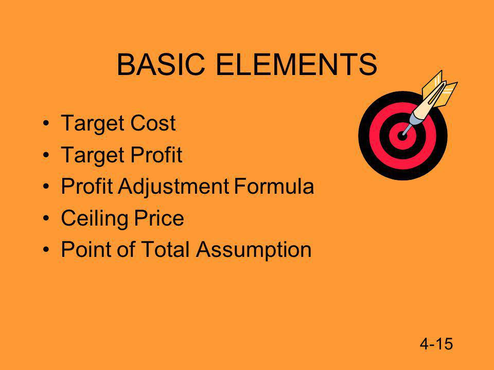 BASIC ELEMENTS Target Cost Target Profit Profit Adjustment Formula Ceiling Price Point of Total Assumption 4-15
