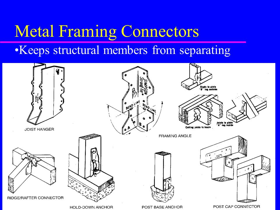 Metal Framing Connectors Keeps structural members from separating