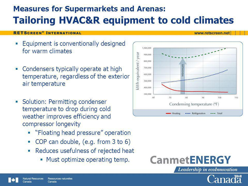 Measures for Supermarkets and Arenas: Tailoring HVAC&R equipment to cold climates Equipment is conventionally designed for warm climates Condensers ty