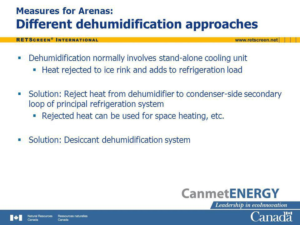 Measures for Arenas: Different dehumidification approaches Dehumidification normally involves stand-alone cooling unit Heat rejected to ice rink and a