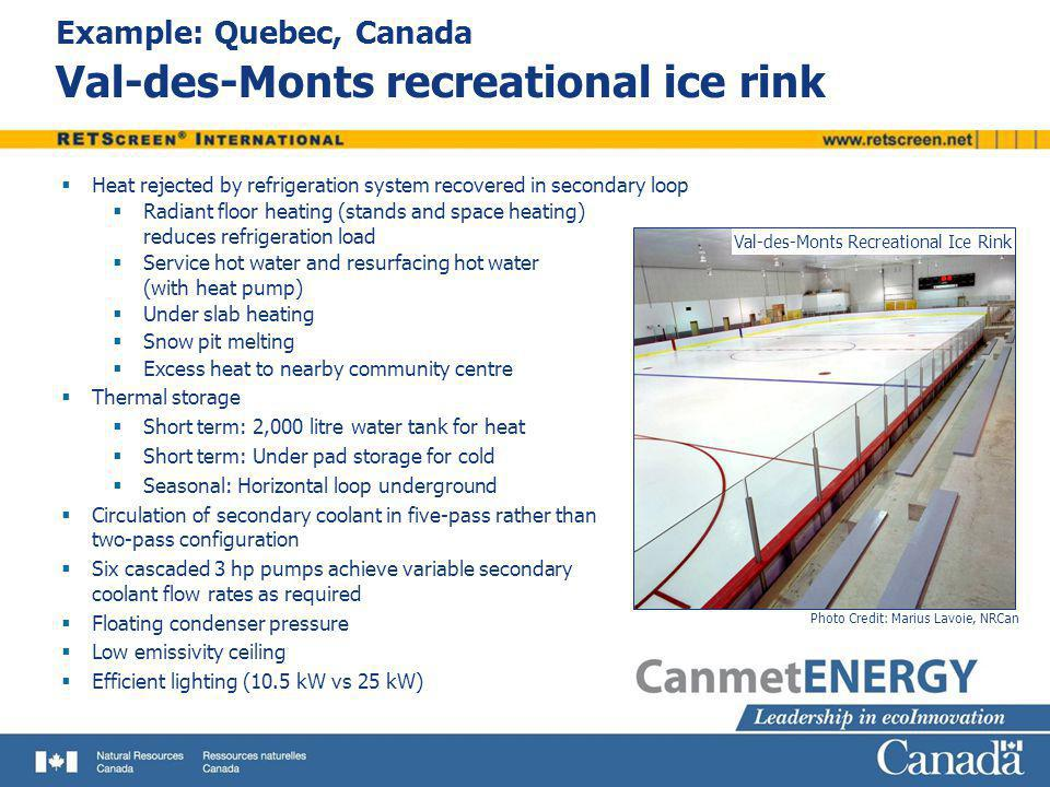 Example: Quebec, Canada Val-des-Monts recreational ice rink Heat rejected by refrigeration system recovered in secondary loop Radiant floor heating (s