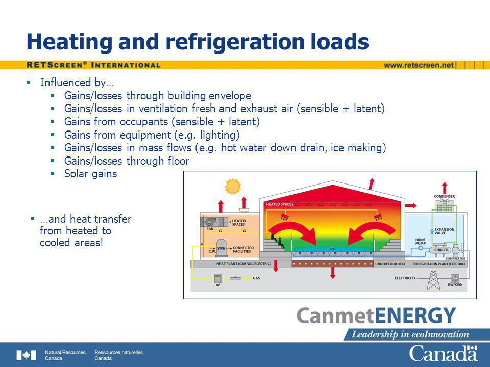 Example: Quebec, Canada Repentigny supermarket Refrigeration systems reject heat to two secondary loops Medium temperature refrigeration system loop provides up to 250 kW of space and air heating Low temperature loop provides up to 220 kW of heat to heat pumps (2 nd function: air conditioners) Desuperheater meets hot water needs Medium temperature cold side secondary loop used to subcool low temperature refrigerant by 30ºC at output of condenser Evaporator (cold) side secondary loops Condenser temperature/pressure floats according to building heating requirement and outdoor air temperature Vegetable Display Supermarket Entrance