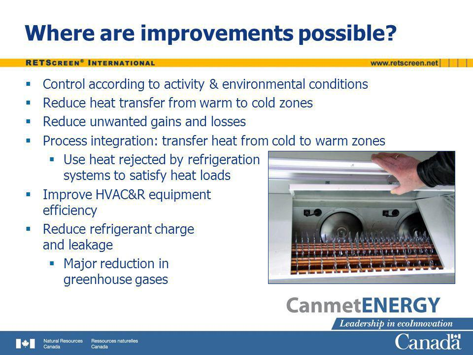 Example: Quebec, Canada Repentigny supermarket (results) No boiler or backup heating installed.