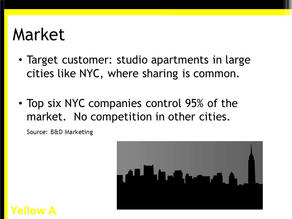 Yellow A Market Target customer: studio apartments in large cities like NYC, where sharing is common.