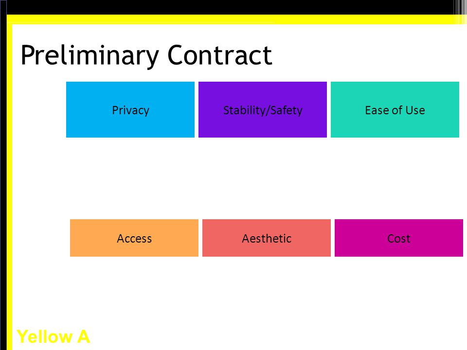 Yellow A Preliminary Contract PrivacyStability/SafetyEase of Use AccessAestheticCost