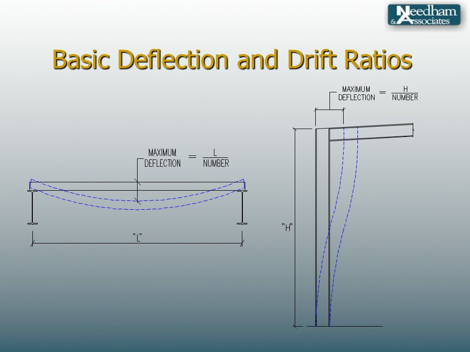Basic Deflection and Drift Ratios