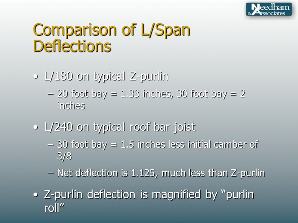 Comparison of L/Span Deflections L/180 on typical Z-purlinL/180 on typical Z-purlin –20 foot bay = 1.33 inches, 30 foot bay = 2 inches L/240 on typical roof bar joistL/240 on typical roof bar joist –30 foot bay = 1.5 inches less initial camber of 3/8 –Net deflection is 1.125, much less than Z-purlin Z-purlin deflection is magnified by purlin rollZ-purlin deflection is magnified by purlin roll