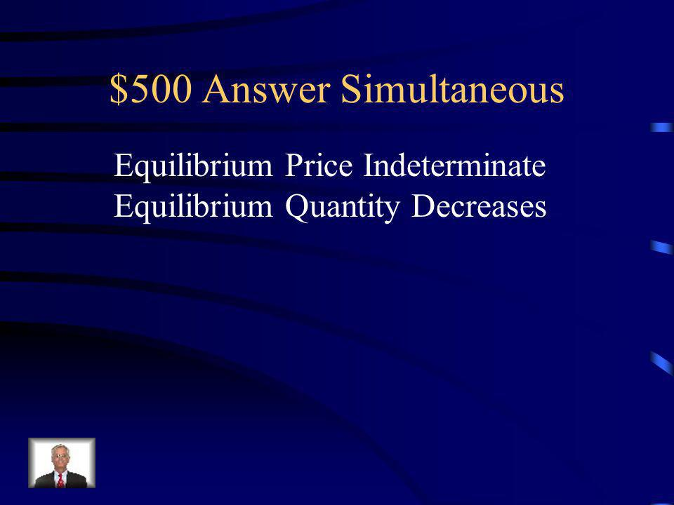 $500 Question Simultaneous For an inferior product, there has been an increase consumers income as well as there is an expected future increase in the market price of the product.