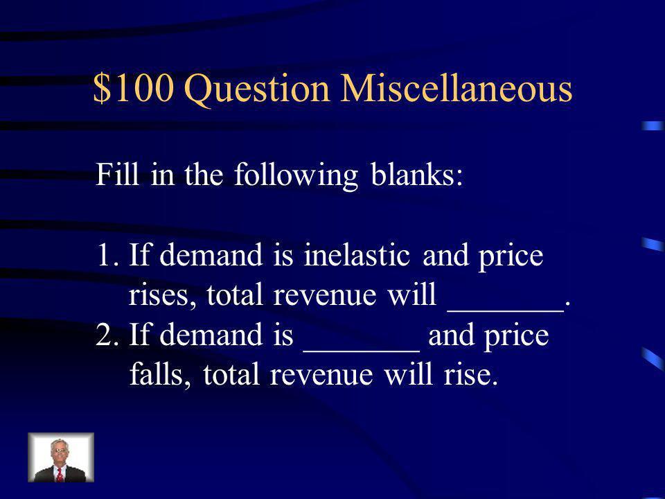 $500 Answer Elasticity Ep = 1.8