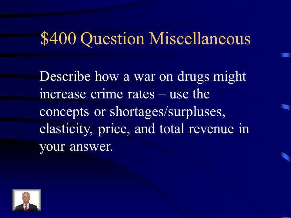 $300 Answer Miscellaneous Alcohol and cigarettes have inelastic demand.