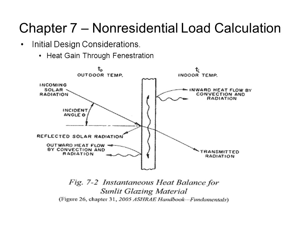 Chapter 7 – Nonresidential Load Calculation Initial Design Considerations. Heat Gain Through Fenestration