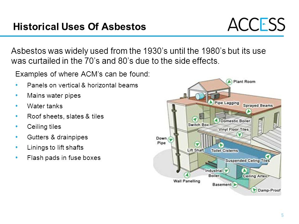 6 Slide 6 Historical Uses Of Asbestos Soffit boards Window panels Roofing felt & metal wall cladding Lagging on boilers, pipe work calorifiers etc Paper lining under non asbestos lagging Gaskets Rope seals on boilers Boiler flues Spray coatings to ceiling, walls, beams/columns Loose asbestos in ceiling, floor and wall cavities Firebreaks above ceilings Textured coatings and paints Panels behind electrical equipment Access hatches to service risers Access hatches to roof spaces Heater cupboards around domestic boilers Linings to staircases Panels on fire doors Bath panels Floor tiles, linoleum & adhesives String seals on radiators Storage heaters Fire blankets Brake & clutch linings Wall cladding Partition walls