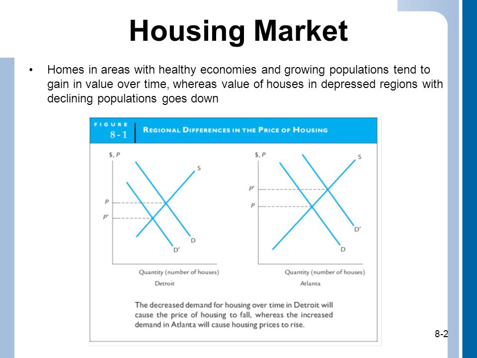 8-2 Housing Market Homes in areas with healthy economies and growing populations tend to gain in value over time, whereas value of houses in depressed regions with declining populations goes down 8-2