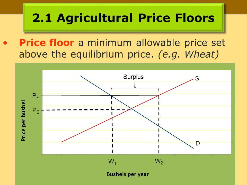 2.1 Agricultural Price Floors Price floor a minimum allowable price set above the equilibrium price.
