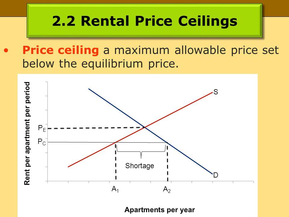 2.2 Rental Price Ceilings Price ceiling a maximum allowable price set below the equilibrium price.
