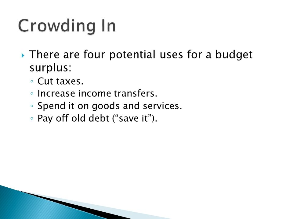 There are four potential uses for a budget surplus: Cut taxes.