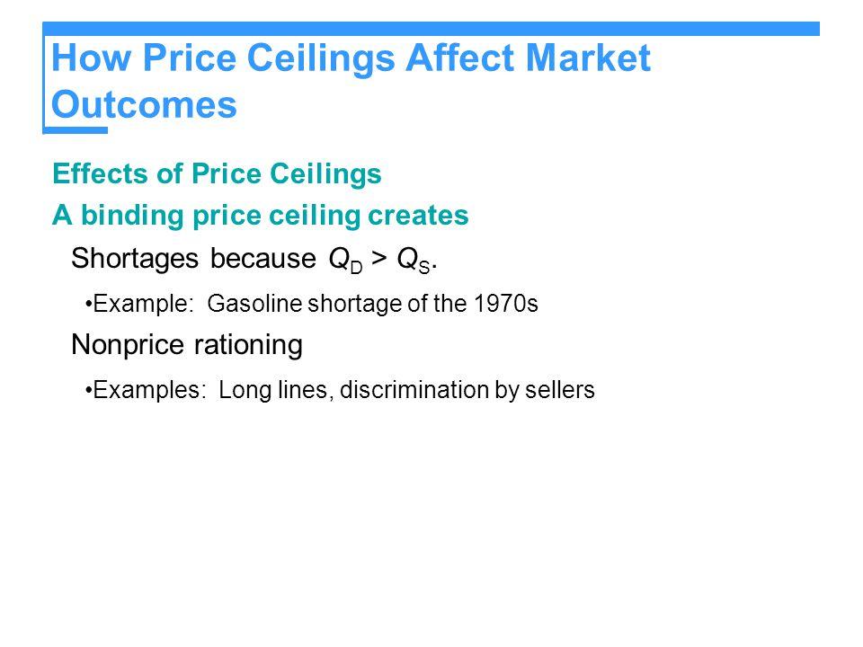Impact of a Price Floor Price Quantity S D P* Q* QSQS QdQd Surplus PFPF