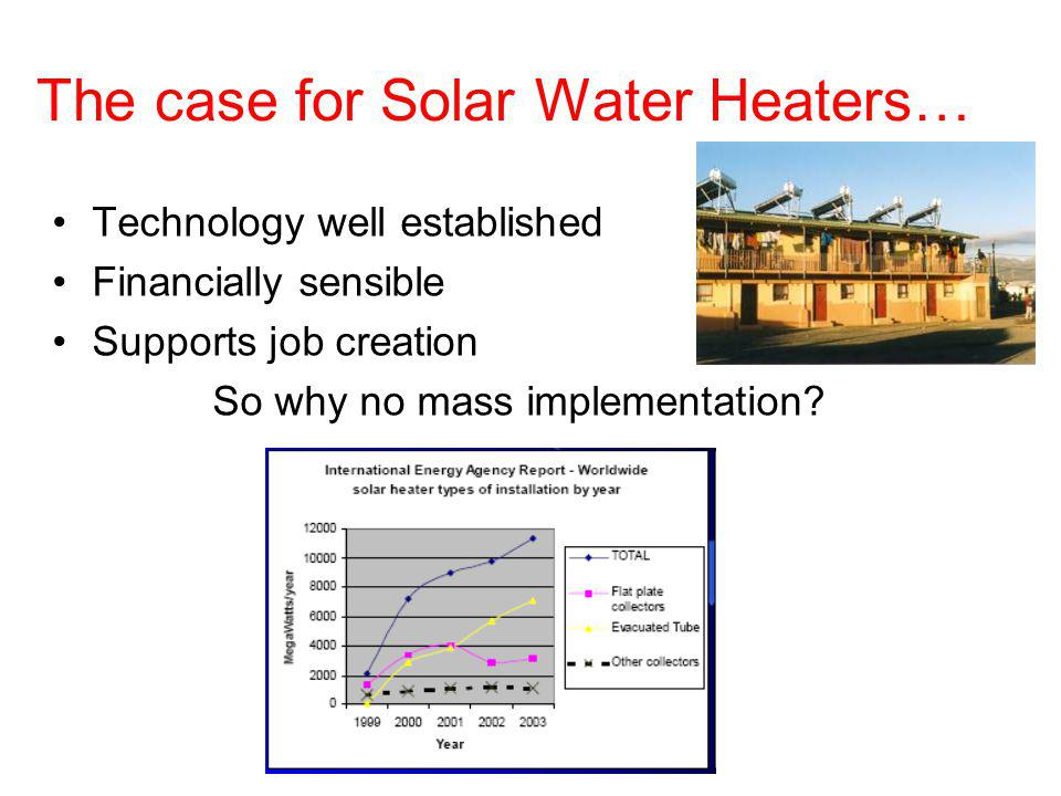 The case for Solar Water Heaters… Technology well established Financially sensible Supports job creation So why no mass implementation
