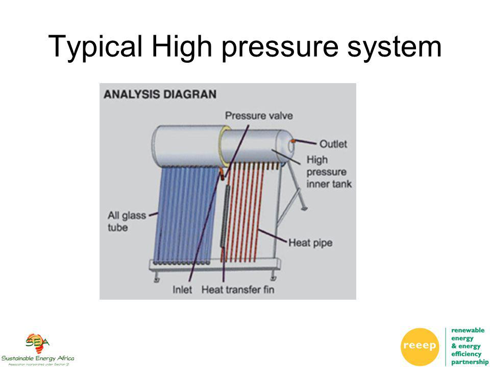 Typical High pressure system
