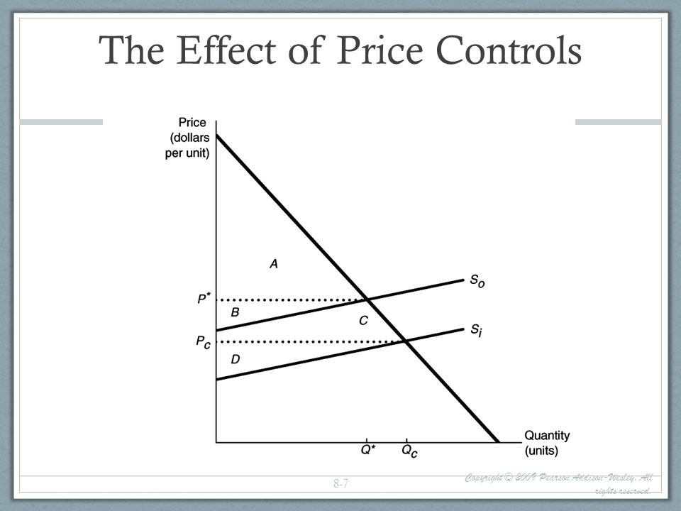 When a government attempts to use price controls in this fashion, the result is an overallocation to current consumers and an underallocation to future consumers.