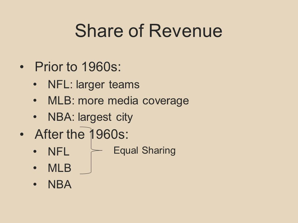 Share of Revenue Prior to 1960s: NFL: larger teams MLB: more media coverage NBA: largest city After the 1960s: NFL MLB NBA Equal Sharing