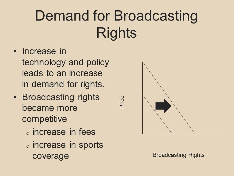 Demand for Broadcasting Rights Increase in technology and policy leads to an increase in demand for rights. Broadcasting rights became more competitiv