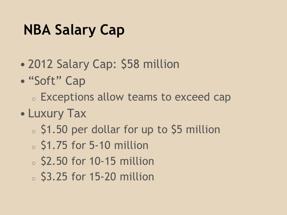 NBA Salary Cap 2012 Salary Cap: $58 million Soft Cap o Exceptions allow teams to exceed cap Luxury Tax o $1.50 per dollar for up to $5 million o $1.75