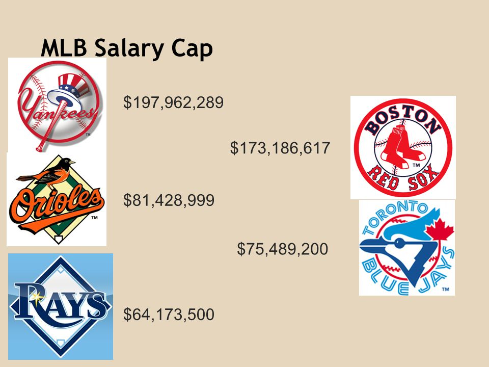MLB Salary Cap $197,962,289 $173,186,617 $81,428,999 $75,489,200 $64,173,500