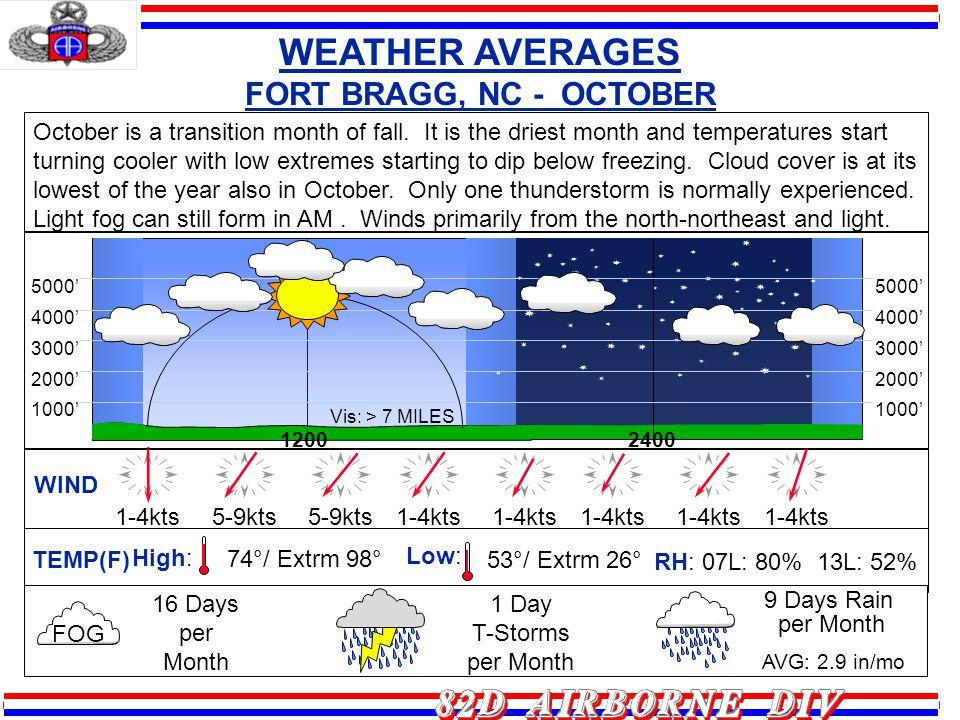 1-4kts 5-9kts WIND 1-4kts 12002400 2000 3000 4000 5000 1000 2000 3000 4000 5000 1000 Vis: > 7 MILES October is a transition month of fall.