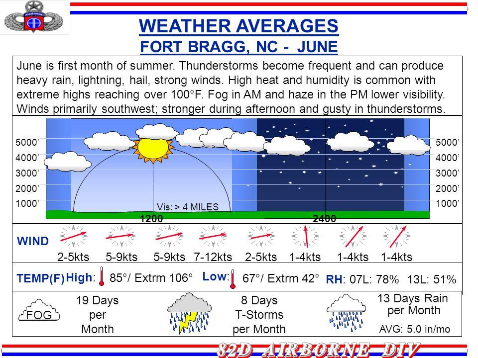1-4kts 2-5kts7-12kts5-9kts WIND 2-5kts 12002400 2000 3000 4000 5000 1000 2000 3000 4000 5000 1000 Vis: > 4 MILES June is first month of summer. Thunde