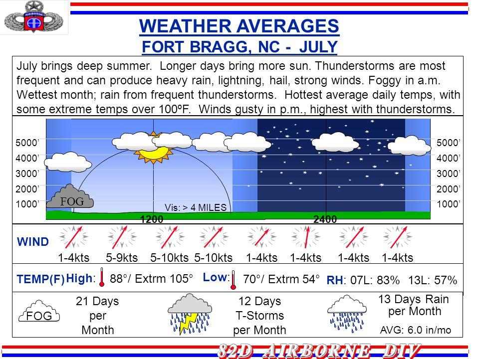 1-4kts 5-10kts 5-9kts WIND 1-4kts 12002400 2000 3000 4000 5000 1000 2000 3000 4000 5000 1000 Vis: > 4 MILES July brings deep summer.