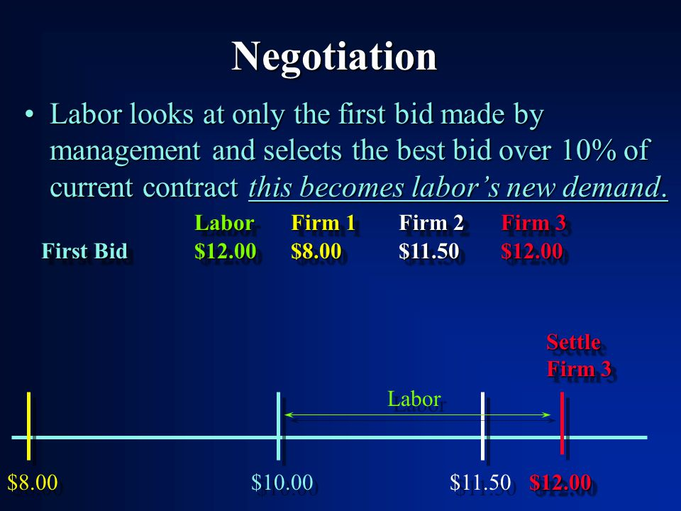 Negotiation Labor looks at the remaining negotiating ceilings by the firms not offering the best first bid.Labor looks at the remaining negotiating ceilings by the firms not offering the best first bid.