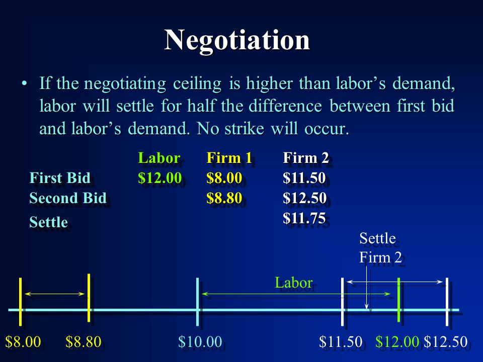 Negotiation If the negotiating ceiling is higher than labors demand, labor will settle for half the difference between first bid and labors demand.