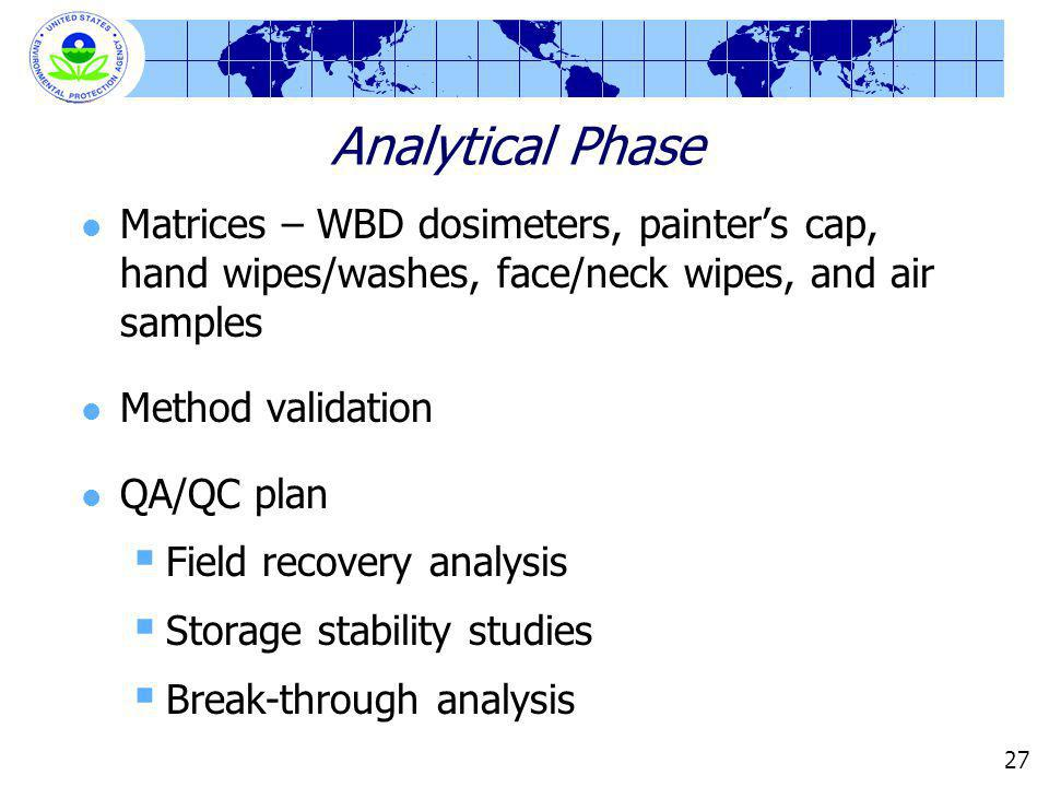 27 Analytical Phase Matrices – WBD dosimeters, painters cap, hand wipes/washes, face/neck wipes, and air samples Method validation QA/QC plan Field re