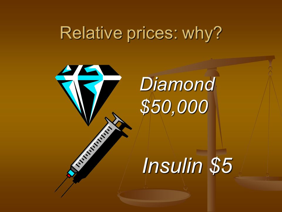 Relative prices: why Diamond $50,000 Insulin $5