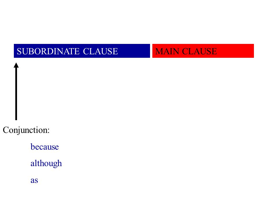 MAIN CLAUSESUBORDINATE CLAUSE Conjunction: because although as